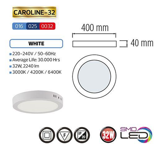 CAROLINE-32 LED Aufputz Panel Deckenpanel Rund 32W, kaltweiss 6000K